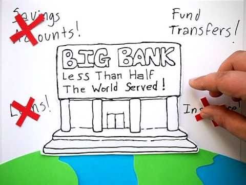 About Microfinance